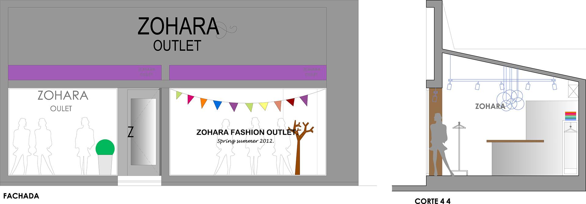 Planos Zohara Outlet